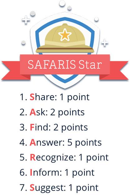 Stan Garfield's SAFARIS Star framework