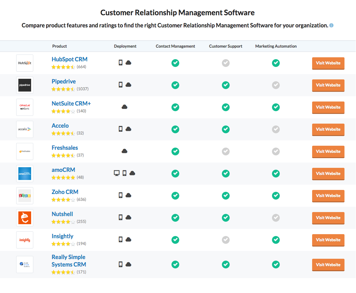 Screenshot-2017-11-21 Customer Relationship Management Software - Review Leading Systems.png